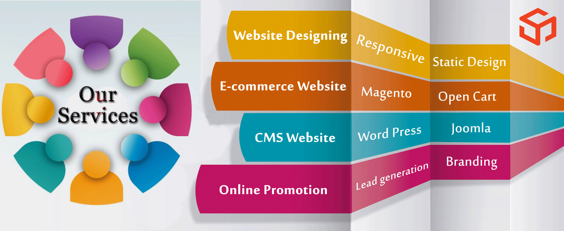 Who is the best Web Design Company India?