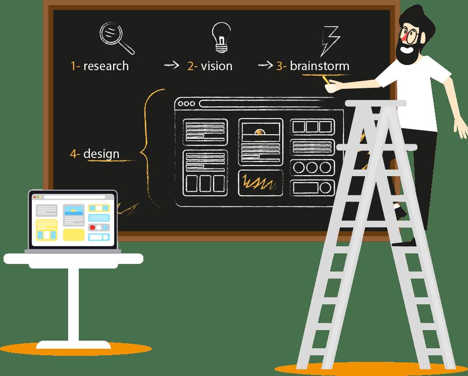 Landing Page Design Service